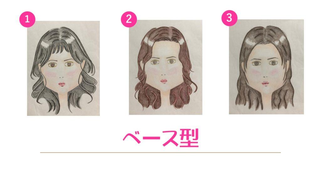顔型診断 ベース型 ミディアム