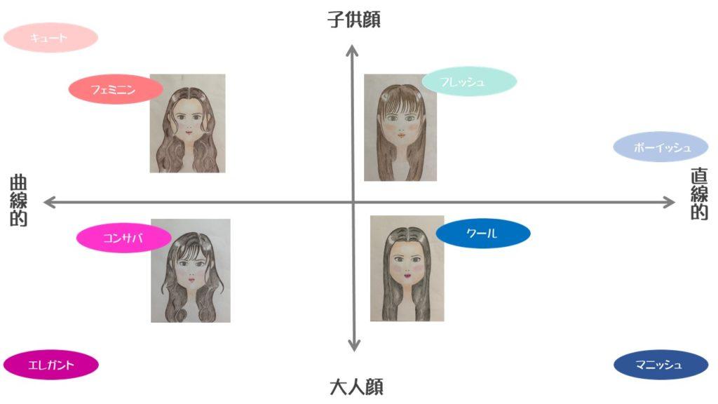 顔型診断 丸顔 ロングスタイル