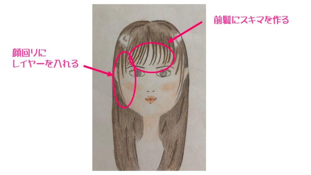 丸顔 顔型矯正