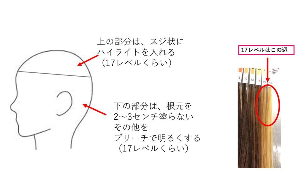 【デザインカラー】2色でヘアカラー